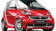 10 cheapest cars that get 35 mpg or better