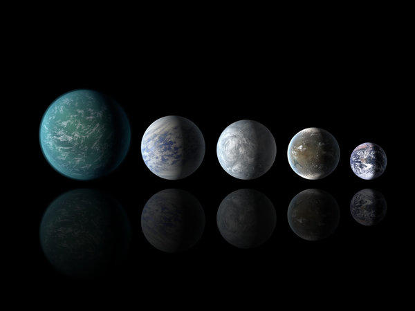 Kepler planets, plus Earth