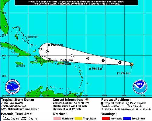 Dorian was barely a tropical storm late Friday