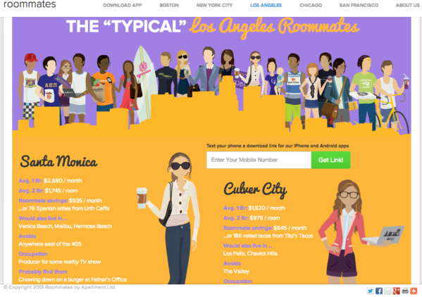 "The Roommates iOS and Android app by Apartment List published an infographic of ""typical"" Los Angeles roommates by neighborhood."