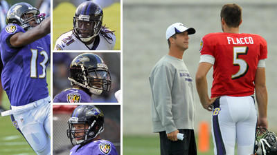 Ravens training camp stock watch