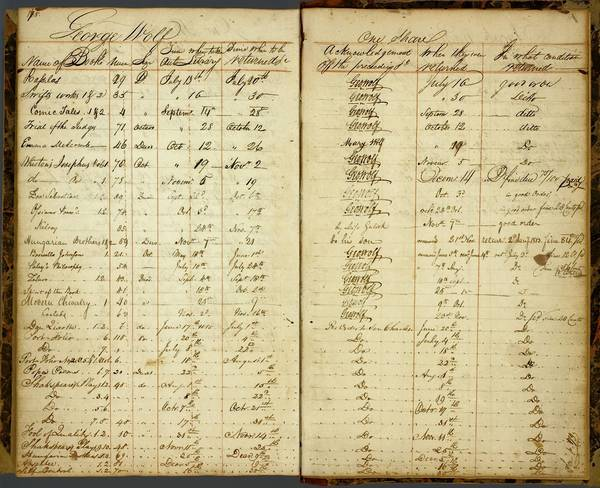 Lafayette College is converting 50 years of records of the Easton Library Company into data that can be digitally analyzed. Shown is the borrowing records of George Wolf before he became Pennsylvania's governor.
