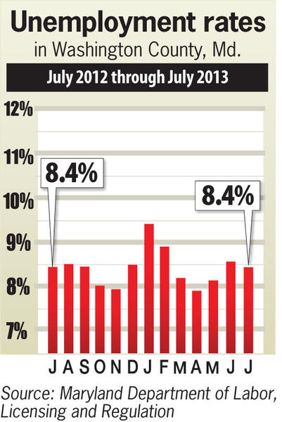 Unemployment rates in Washington County from June to July.