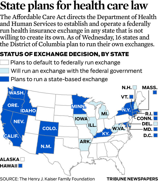 Health Medical Law: Graphic: State Plans For Health Care Law