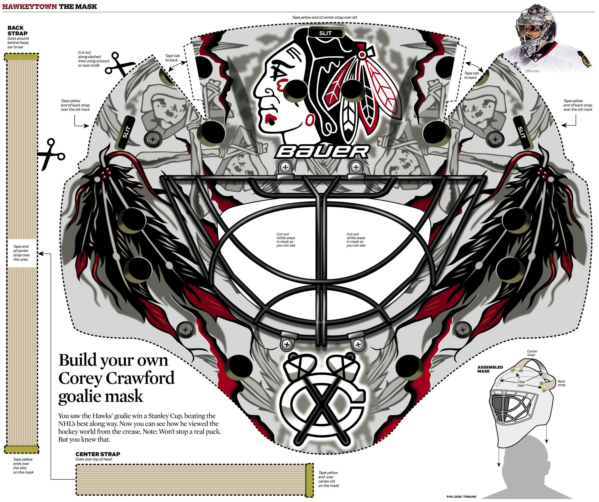 Graphic corey crawford 39 s goalie mask chicago tribune for Bauer goalie mask template