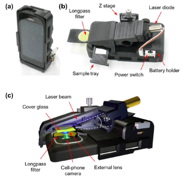 Aydogan Ozcan, a UCLA professor, and colleagues have created a portable smartphone attachment that enables field testing of fluid and solid samples for detection of viruses.