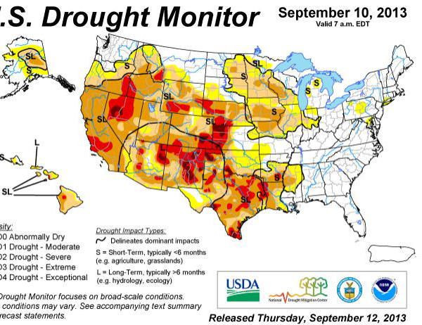 "More than half of the United States is considered ""abnormally dry"", with more than one-fourth in severe drought, according to the U.S. Drought Monitor."