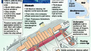Graphic: Complex plan to raise the Costa Concordia