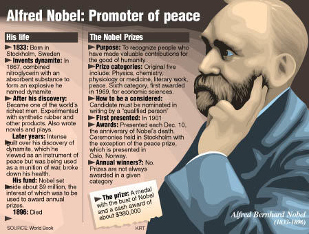 Alfred Nobel: Promoter of peace
