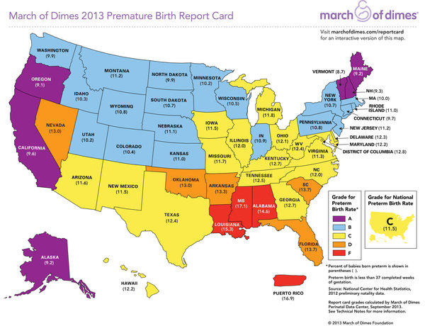 """Six states got an """"A"""" from the March of Dimes for getting their rates of preterm births down to or below 9.6%. Nationwide, the average rate was 11.5%."""