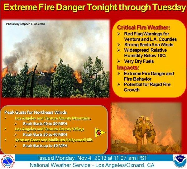 The National Weather Service is warning of extreme fire danger this week due to low humidity and strong winds in the forecast.