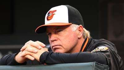 Orioles manager Buck Showalter says 'there's a lot of offseason left'