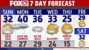 Saturday Night Forecast: Wintry Mix On Tap Sunday Night