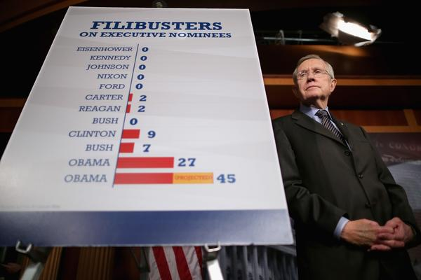 "Senate Democrats Pass ""Nuclear Option"" On Filibuster Rules"
