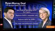 Will Congress Accept the Ryan-Murray Budget Deal?