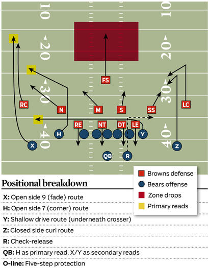 Bowen's breakdown
