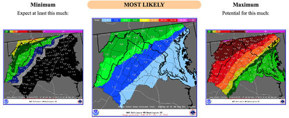 National Weather Service forecasts for the minimum, maximum and most likely snowfall amounts in a storm that was expected Saturday.