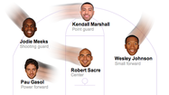 Lakers lineup not-so-merry-go-round