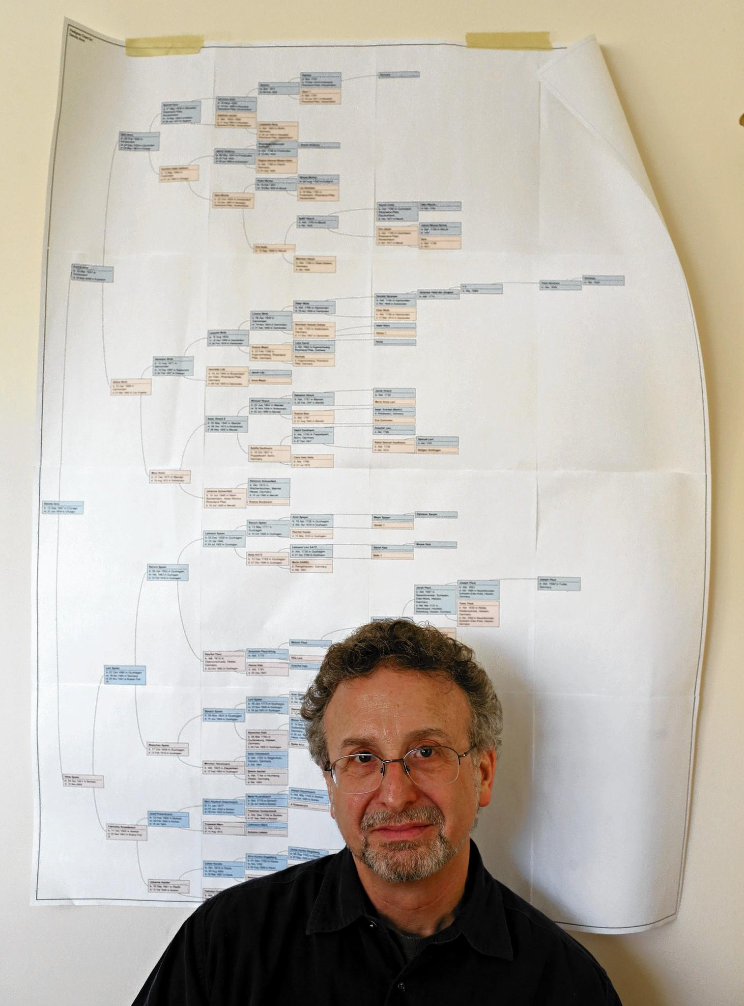 Dennis Aron at his Skokie home with a family tree dating back hundreds of years. Letters that Arons grandmother sent his mother after she escaped Nazi Germany inspired him to delve into his family history and learn about German relatives killed in the Holocaust.