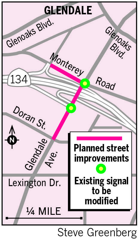 Planned street improvements along Glendale Ave.