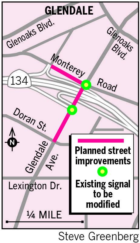 Planned street improvements along Glendale Ave.