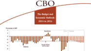 <b>Document:</b> CBO 2014 outlook