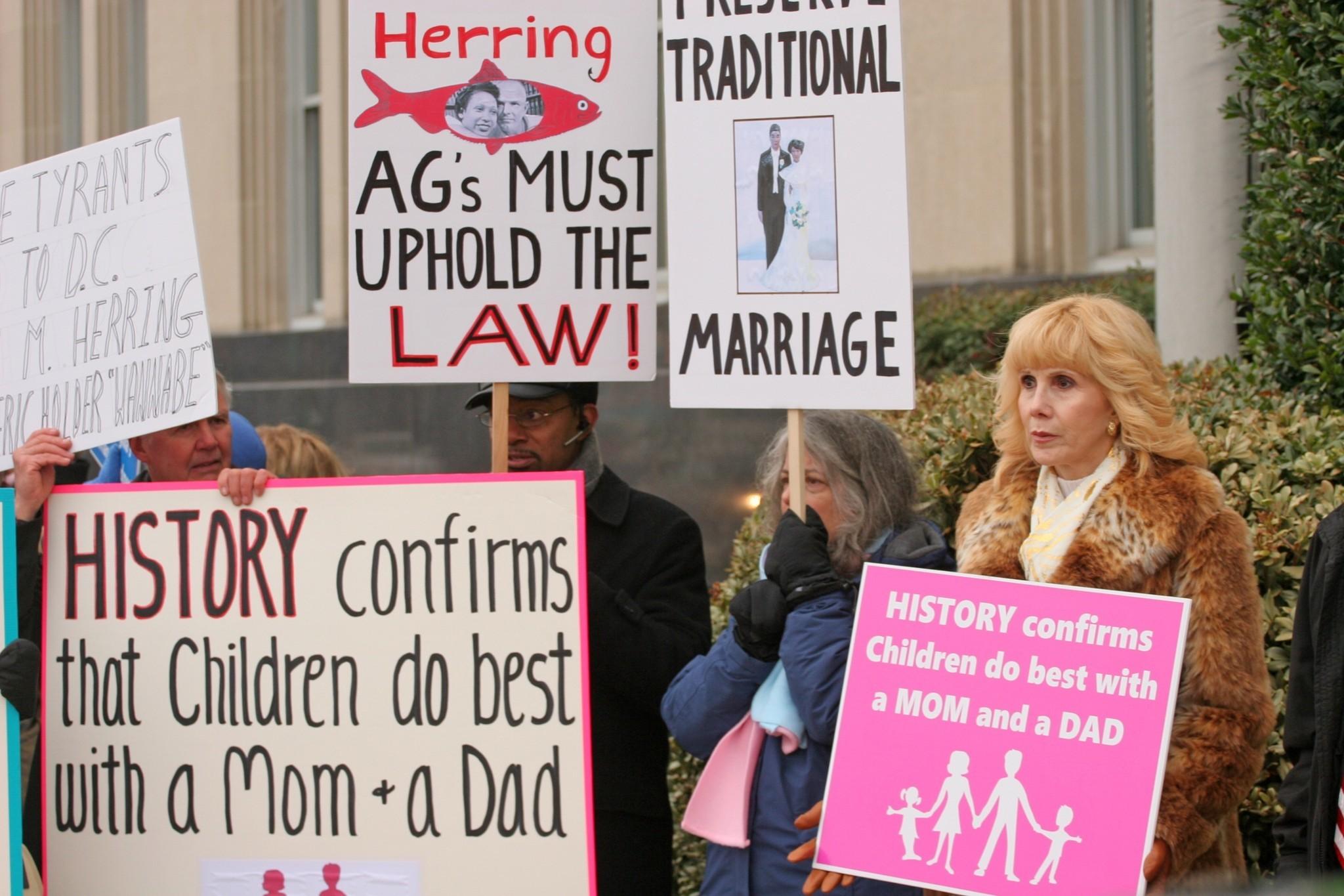 global views on gay adoption