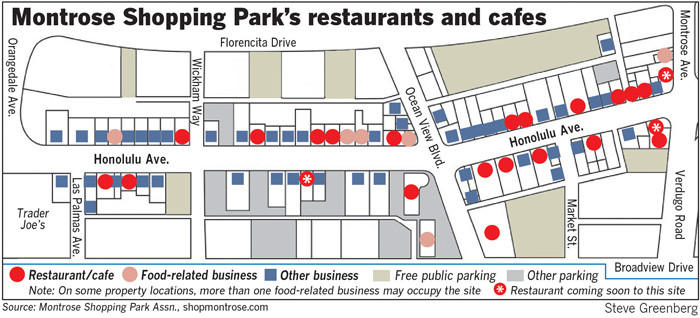 Montrose Shopping Park's restaurants and cafes.