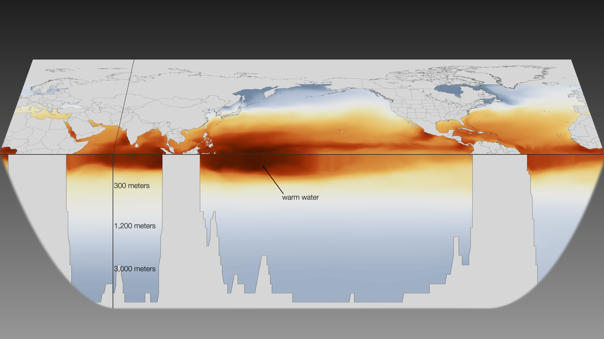 A graph depicts ocean temperatures along the equator at varying depths.