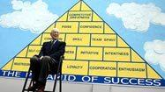 John Wooden's pyramid stands test of time