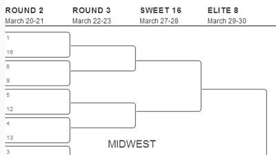 2015 ncaa tournament bracket blank