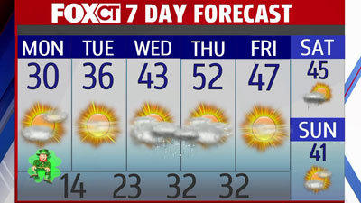 Sunday Night Weather: Another Frigid Day
