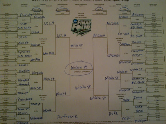 Chris Dufresne 2014 NCAA bracket
