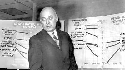 Dr. Lester Breslow