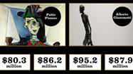 Quiz: Can you match the famous artwork with its price tag at auction?