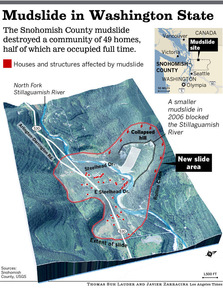 Graphic for Mudslides in Washington State