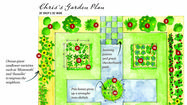 'Groundbreaking Food Gardens' presents 73 themed plans