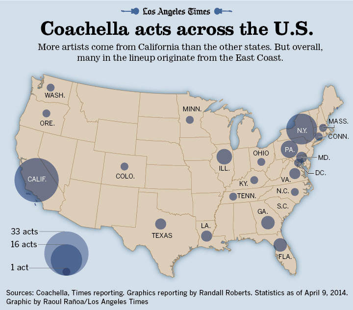 Infographic coachella acts across the U.S.