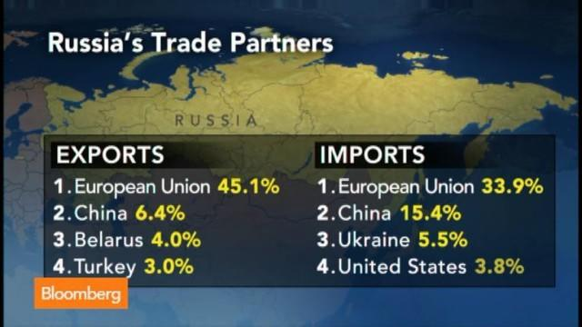 Will U.S., EU Ramp Up Russia Sanctions?