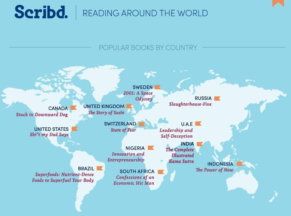Whats everybody reading a book by book map of the world latimes an infographic shows the most read books by scribd users around the world gumiabroncs Choice Image
