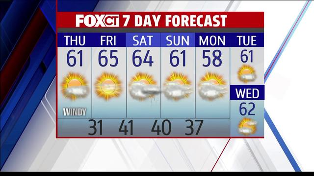 Wednesday Night Weather: Colder Temperatures Return