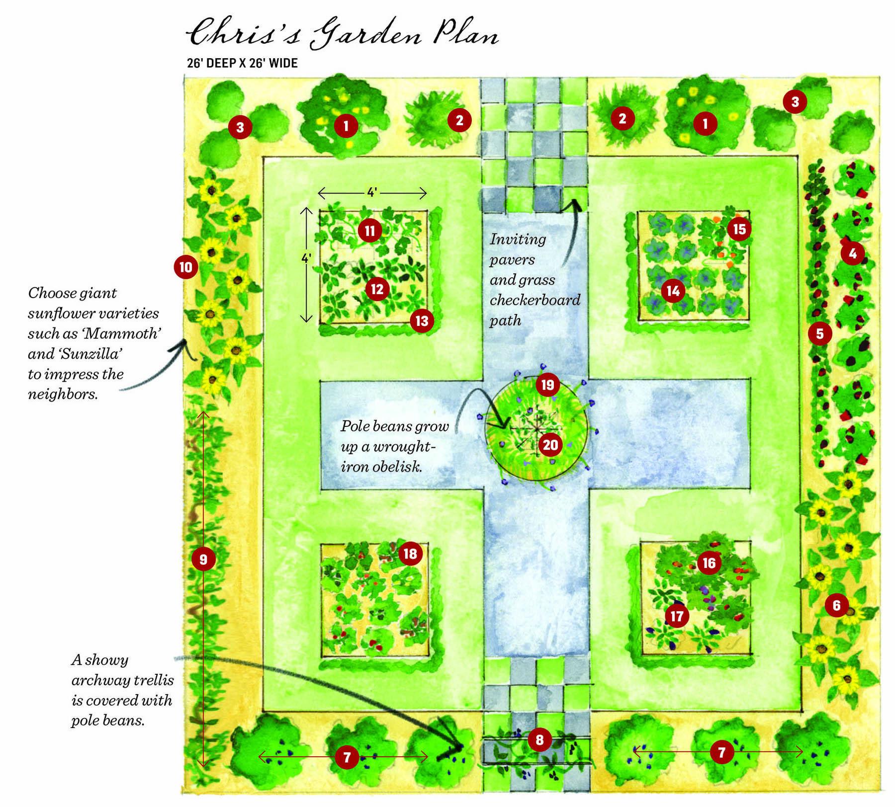Chris McLaughlin envisions a suburban frontyard.