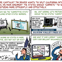 On splitting California into six competitive states ...