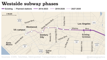 Westside subway phases