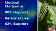 Poll shows support for medical marijuana on the rise