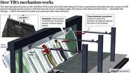 Graphic: How Tilt's mechanism works