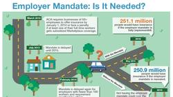 Related story: Obamacare's employer mandate isn't worth the trouble, study says