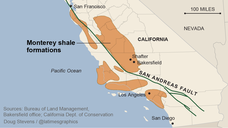 Monterey shale formations