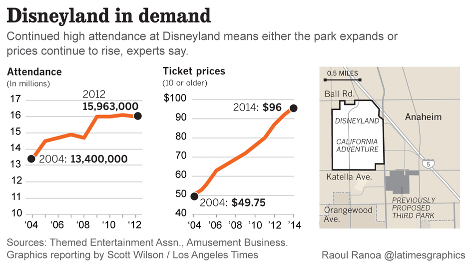 increasing movie ticket prices essay