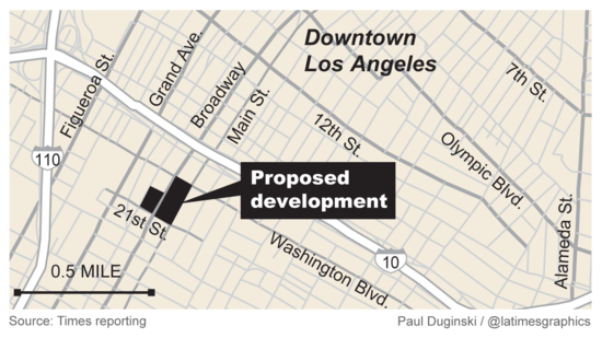 Proposed mixed-use SoLA Village development